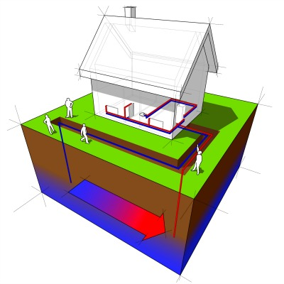 A geothermal heat pump illustration.