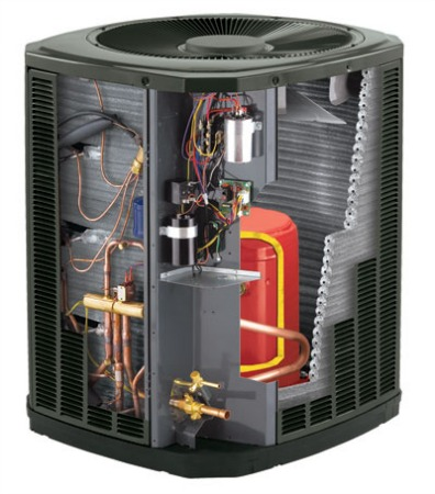 Heat Pump Sizing Explained